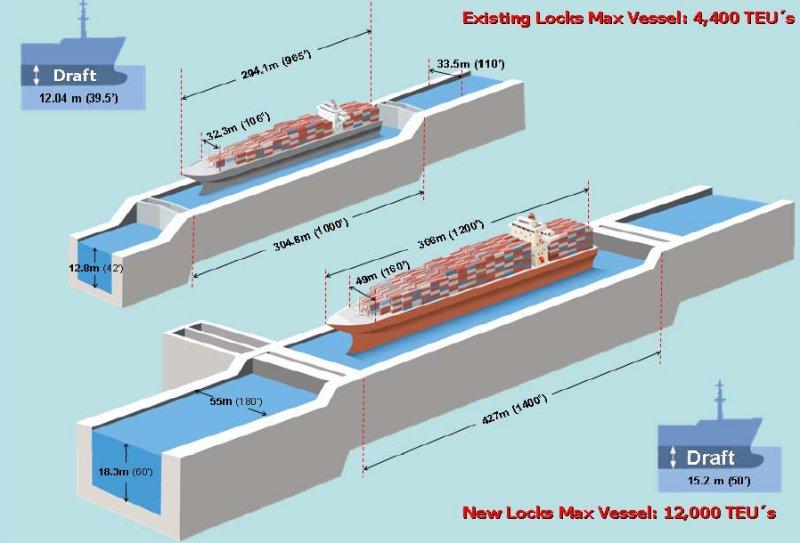 panama-canal-expansion-image3